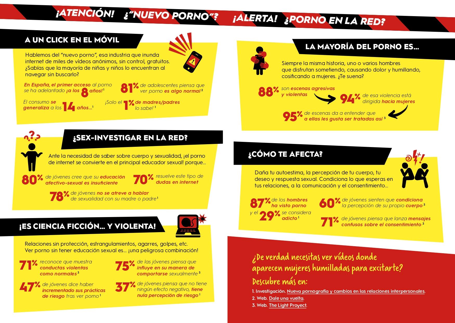 """imagenes de la campaña """"Sex-on, Porn-off"""" Realizada para el Ayuntamiento de Torrelodones por @boooooosocial"""